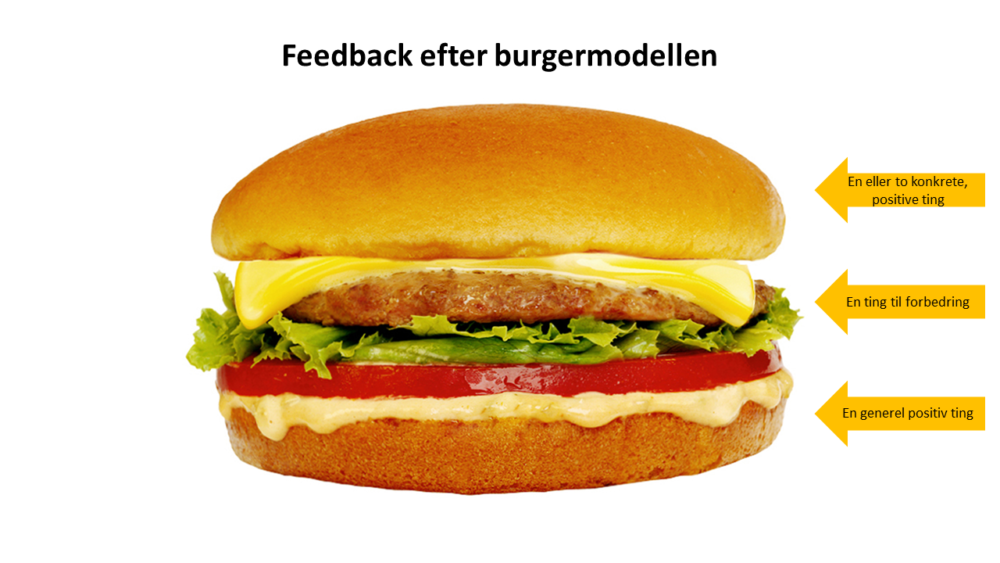feedback-efter-burger-modellen